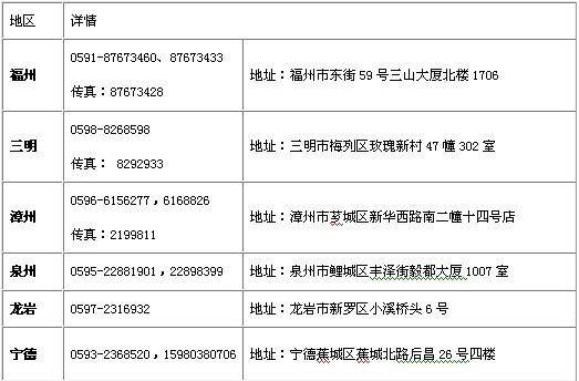 境外汇款申请书电子模板